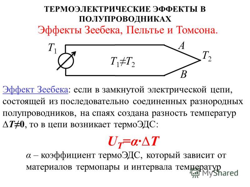 ТЕРМОЭЛЕКТРИЧЕСКИЕ ЭФФЕКТЫ В ПОЛУПРОВОДНИКАХ Эффекты Зеебека, Пельтье и Томсона. Эффект Зеебека: если в замкнутой электрической цепи, состоящей из последовательно соединенных разнородных полупроводников, на спаях создана разность температурT0, то в ц