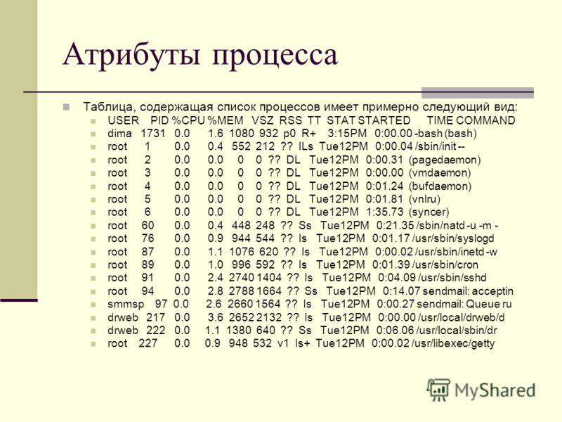 Атрибуты процесса Таблица, содержащая список процессов имеет примерно следующий вид: USER PID %CPU %MEM VSZ RSS TT STAT STARTED TIME COMMAND dima 1731 0.0 1.6 1080 932 p0 R+ 3:15PM 0:00.00 -bash (bash) root 1 0.0 0.4 552 212 ?? ILs Tue12PM 0:00.04 /s
