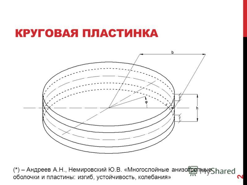 КРУГОВАЯ ПЛАСТИНКА 2 (*) – Андреев А.Н., Немировский Ю.В. «Многослойные анизотропные оболочки и пластины: изгиб, устойчивость, колебания»