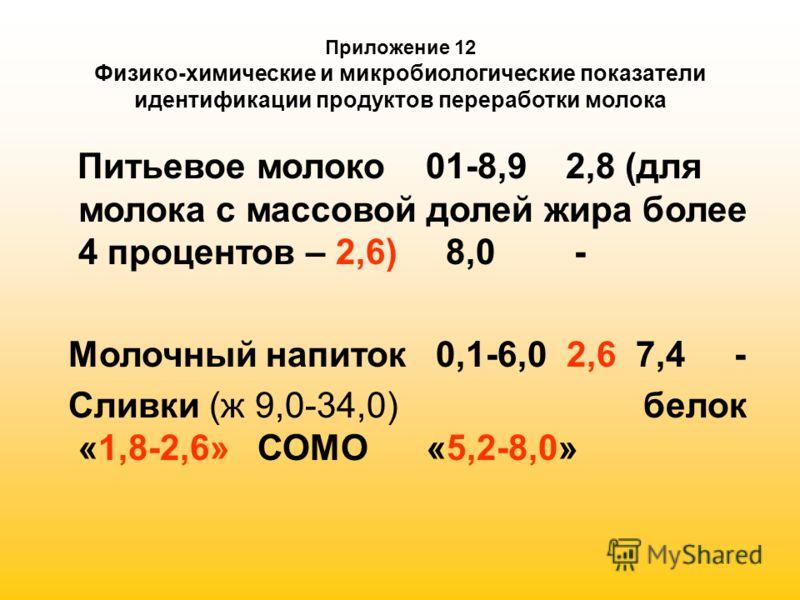 Приложение 12 Физико-химические и микробиологические показатели идентификации продуктов переработки молока Питьевое молоко 01-8,9 2,8 (для молока с массовой долей жира более 4 процентов – 2,6) 8,0 - Молочный напиток 0,1-6,0 2,6 7,4 - Сливки (ж 9,0-34