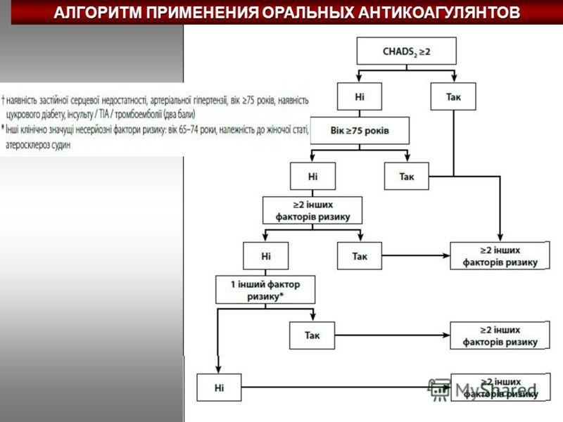 АЛГОРИТМ ПРИМЕНЕНИЯ ОРАЛЬНЫХ АНТИКОАГУЛЯНТОВ
