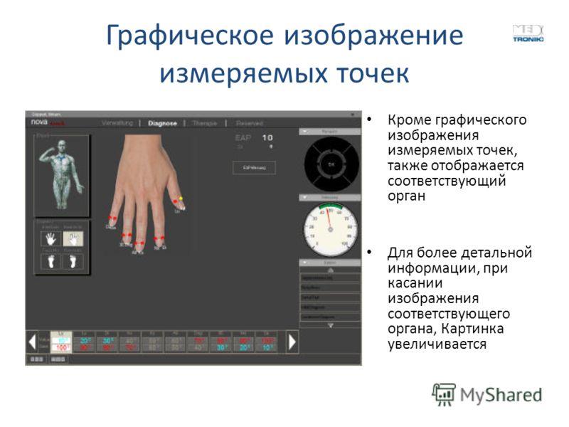 Графическое изображение измеряемых точек Кроме графического изображения измеряемых точек, также отображается соответствующий орган Для более детальной информации, при касании изображения соответствующего органа, Картинка увеличивается