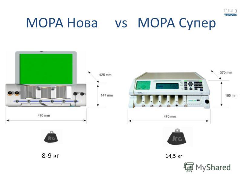 МОРА Нова vs МОРА Супер 8-9 кг 14,5 кг
