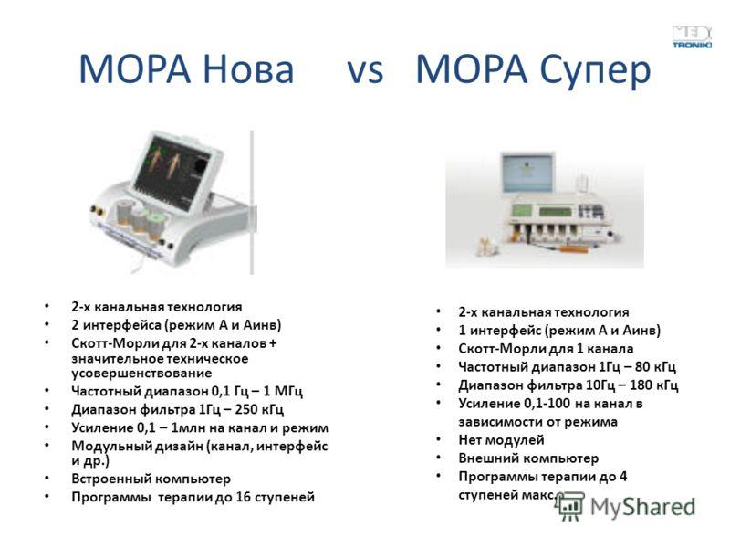МОРА Нова vs МОРА Супер 2-х канальная технология 2 интерфейса (режим А и Аинв) Скотт-Морли для 2-х каналов + значительное техническое усовершенствование Частотный диапазон 0,1 Гц – 1 МГц Диапазон фильтра 1Гц – 250 кГц Усиление 0,1 – 1млн на канал и р