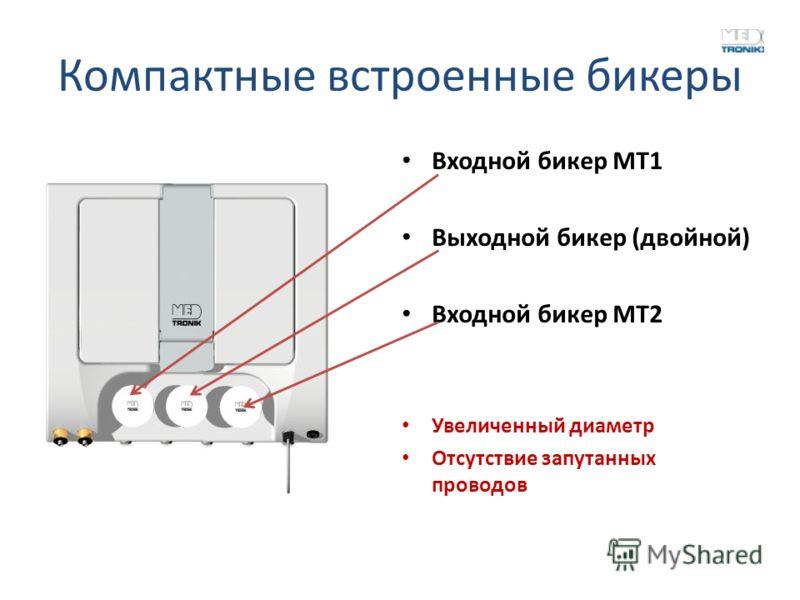 Компактные встроенные бикеры Входной бикер МТ1 Выходной бикер (двойной) Входной бикер МТ2 Увеличенный диаметр Отсутствие запутанных проводов