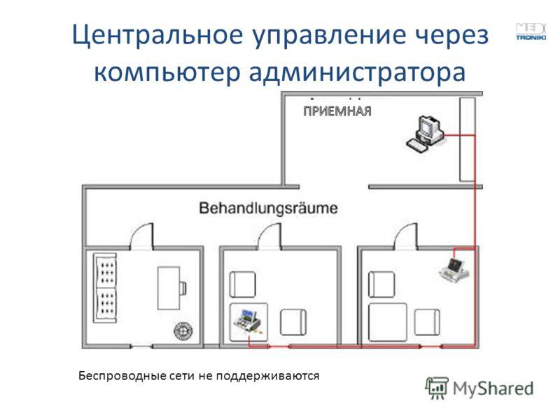 Центральное управление через компьютер администратора Беспроводные сети не поддерживаются