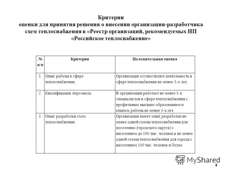 8 Критерии оценки для принятия решения о внесении организации-разработчика схем теплоснабжения в «Реестр организаций, рекомендуемых НП «Российское теплоснабжение» п/п КритерииПоложительная оценка 1. Опыт работы в сфере теплоснабжения. Организация осу
