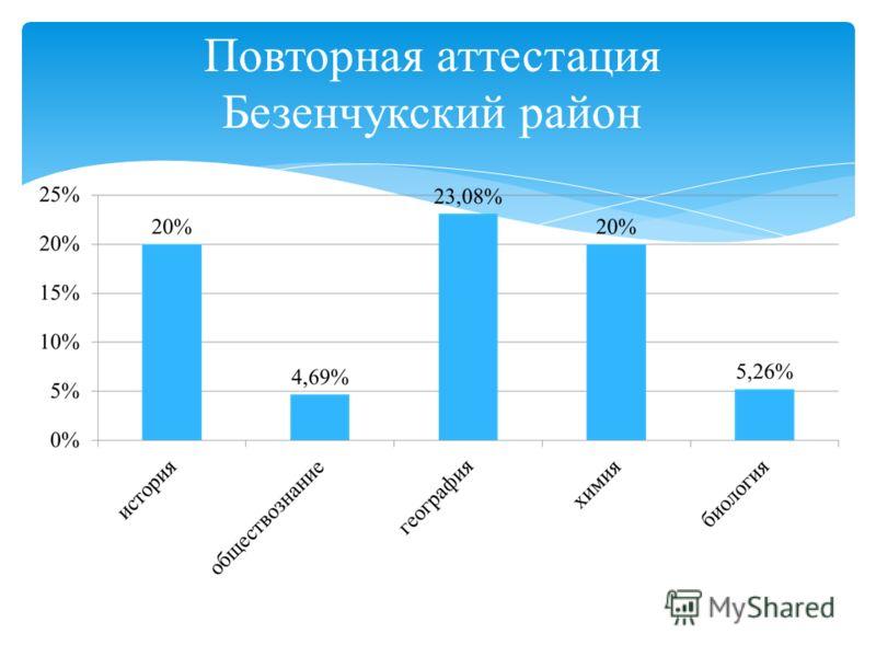 Повторная аттестация Безенчукский район