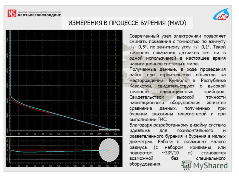 Современный узел электроники позволяет снимать показания с точностью по азимуту +/- 0,5, по зенитному углу +/- 0,1. Такой точности показания датчиков нет ни в одной используемой в настоящее время навигационной системы в мире. Полученные данные, в ход