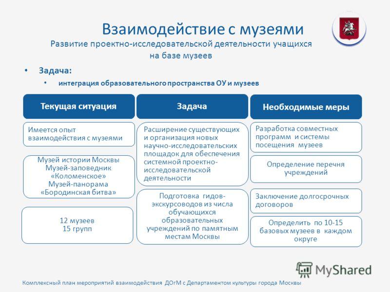 Комплексный план мероприятий взаимодействия ДОгМ с Департаментом культуры города Москвы Взаимодействие с музеями Развитие проектно-исследовательской деятельности учащихся на базе музеев Текущая ситуацияЗадача Имеется опыт взаимодействия с музеями Нео