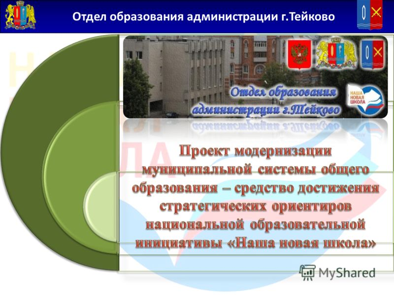 Отдел образования администрации г.Тейково