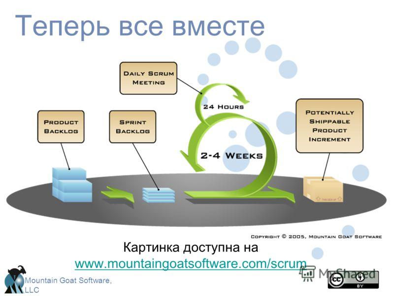 Mountain Goat Software, LLC Теперь все вместе Картинка доступна на www.mountaingoatsoftware.com/scrum www.mountaingoatsoftware.com/scrum