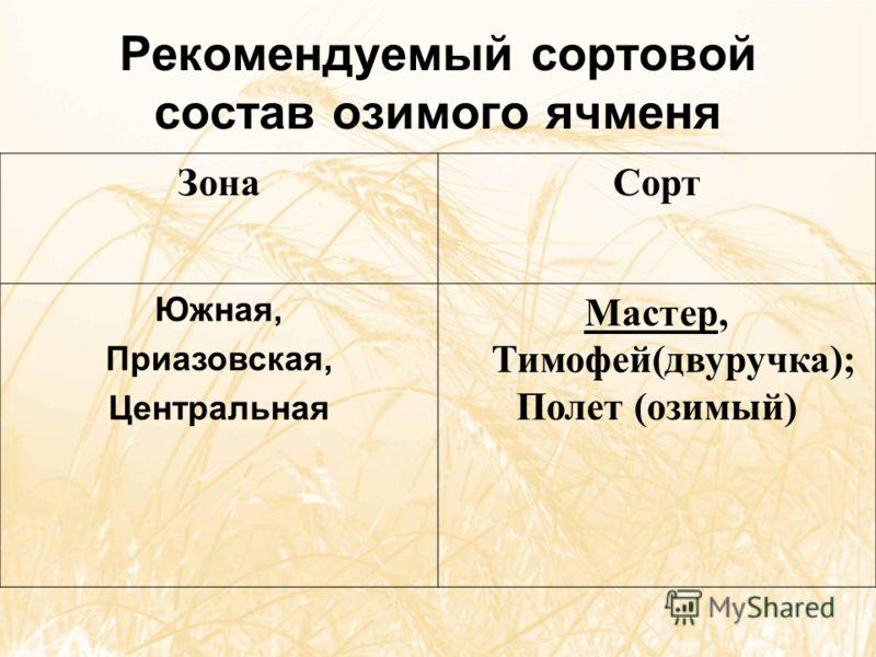Рекомендуемый сортовой состав озимого ячменя ЗонаСорт Южная, Приазовская, Центральная Мастер, Тимофей(двуручка); Полет (озимый)