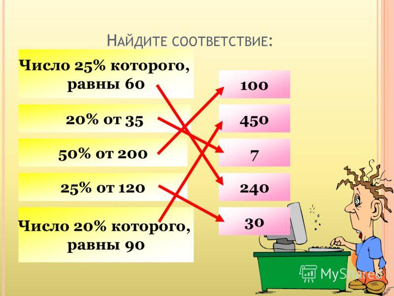 Н АЙДИТЕ СООТВЕТСТВИЕ : Число 25% которого, равны 60 20% от 35 50% от 200 25% от 120 Число 20% которого, равны 90 100 450 7 240 30