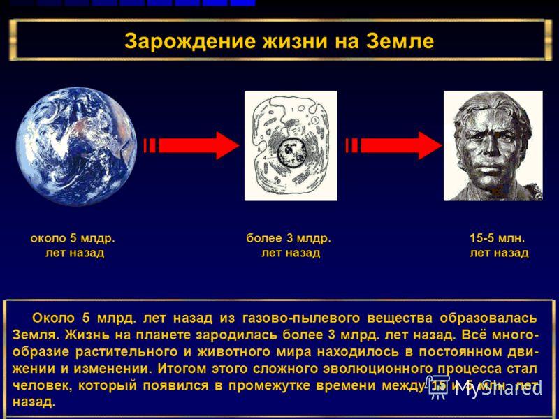 Зарождение жизни на Земле около 5 млдр. лет назад более 3 млдр. лет назад 15-5 млн. лет назад Около 5 млрд. лет назад из газово-пылевого вещества образовалась Земля. Жизнь на планете зародилась более 3 млрд. лет назад. Всё много- образие растительног