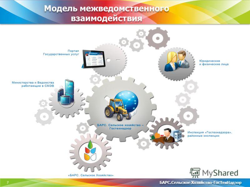 Модель межведомственного взаимодействия БАРС.Сельское Хозяйство-ГосТехНадзор 7