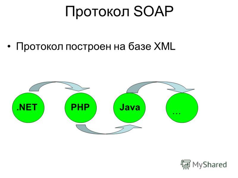 Протокол SOAP Протокол построен на базе XML.NETPHPJava …