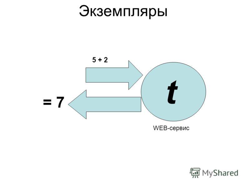 Экземпляры 5 + 2 = 7 t WEB-сервис
