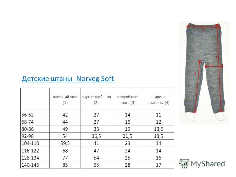 Детские штаны Norveg Soft