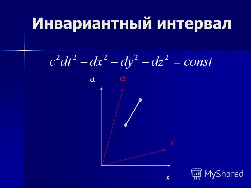 Инвариантный интервал x ct x