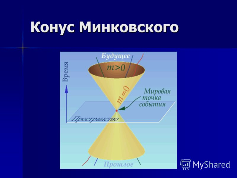 Конус Минковского