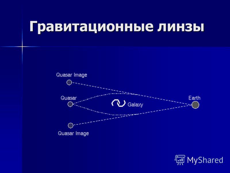 Гравитационные линзы