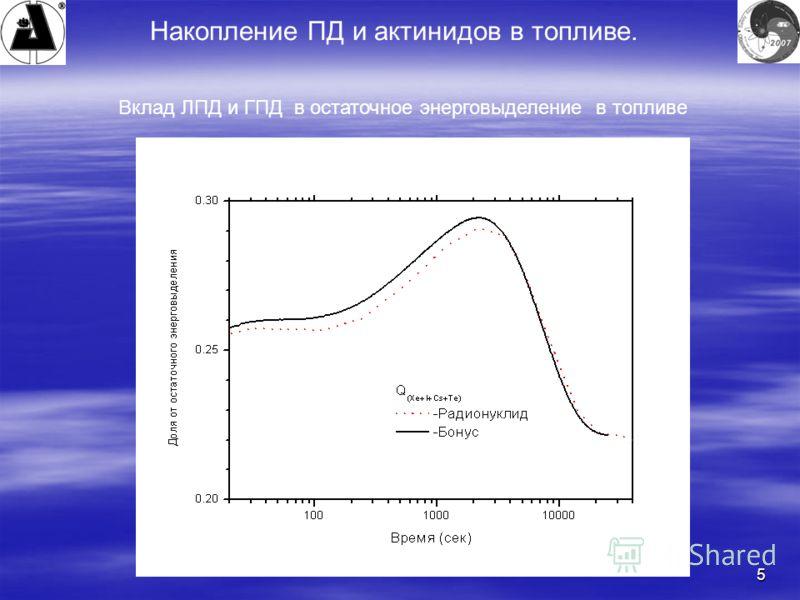 5 Накопление ПД и актинидов в топливе. Вклад ЛПД и ГПД в остаточное энерговыделение в топливе