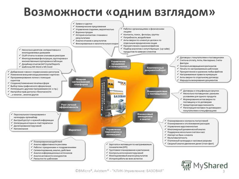 3 Возможности «одним взглядом» ©BMicro®, Axistem® - КЛИК-Управление: БАЗОВАЯ