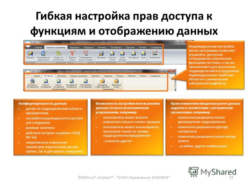 Гибкая настройка прав доступа к функциям и отображению данных Конфиденциальность данных: доступ по подразделениям и/или по предприятиям настройка индивидуального доступа для сотрудника ролевые политики действие настроек на уровне СУБД MS SQL оператив