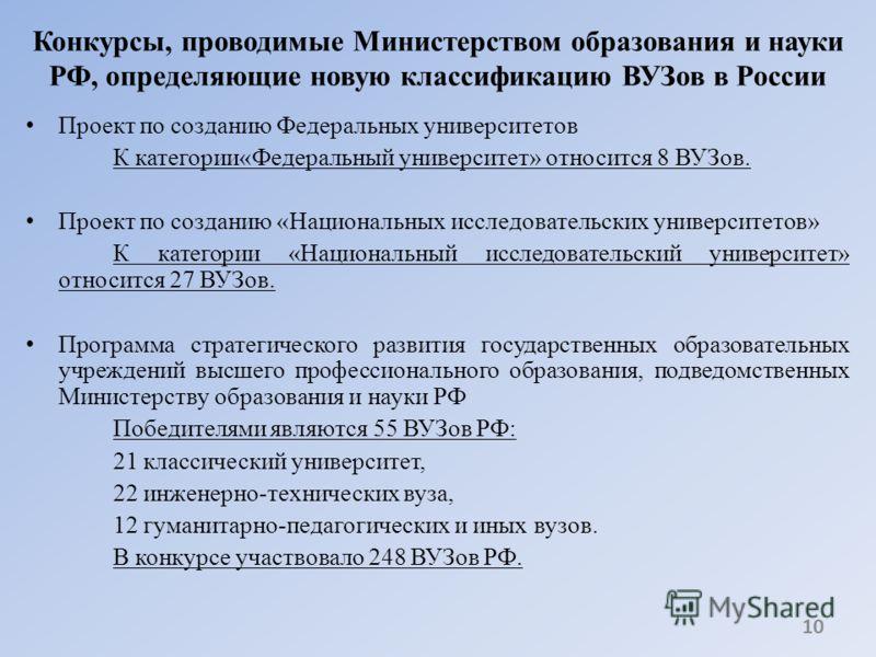 Конкурсы, проводимые Министерством образования и науки РФ, определяющие новую классификацию ВУЗов в России Проект по созданию Федеральных университетов К категории«Федеральный университет» относится 8 ВУЗов. Проект по созданию «Национальных исследова