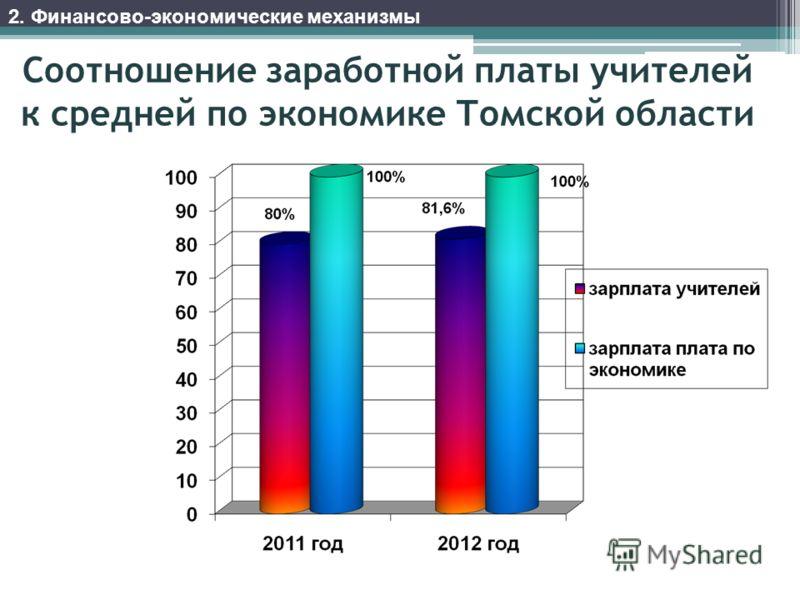 Соотношение заработной платы учителей к средней по экономике Томской области 2. Финансово-экономические механизмы