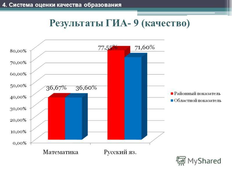 Результаты ГИА- 9 (качество) 4. Система оценки качества образования