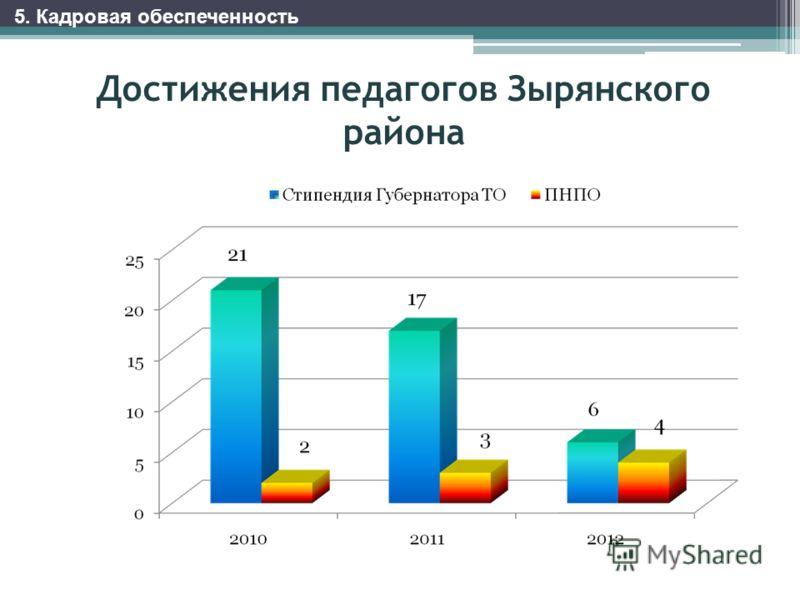 Достижения педагогов Зырянского района 5. Кадровая обеспеченность