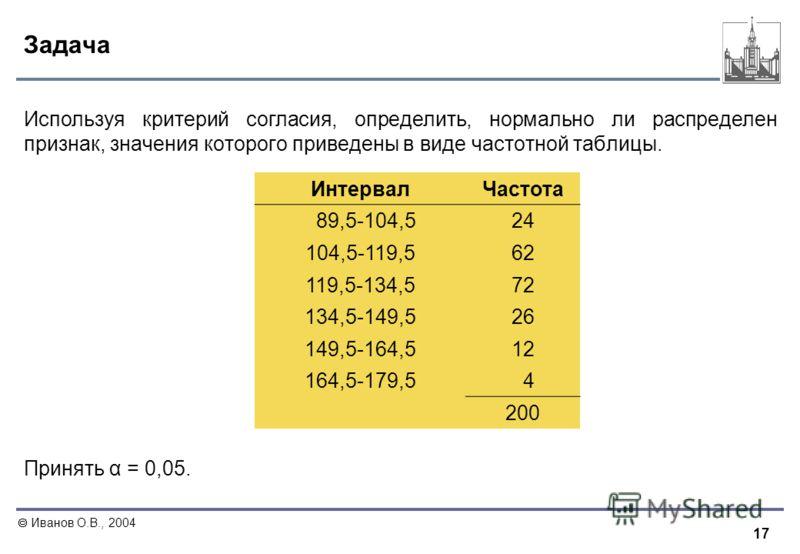 17 Иванов О.В., 2004 Задача Используя критерий согласия, определить, нормально ли распределен признак, значения которого приведены в виде частотной таблицы. Принять α = 0,05. ИнтервалЧастота 89,5-104,524 104,5-119,562 119,5-134,572 134,5-149,526 149,