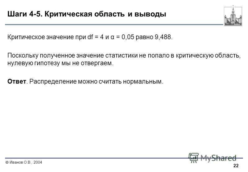 22 Иванов О.В., 2004 Шаги 4-5. Критическая область и выводы Критическое значение при df = 4 и α = 0,05 равно 9,488. Поскольку полученное значение статистики не попало в критическую область, нулевую гипотезу мы не отвергаем. Ответ. Распределение можно