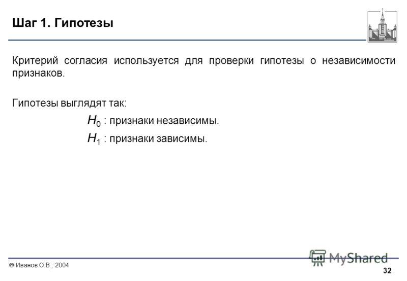 32 Иванов О.В., 2004 Шаг 1. Гипотезы Критерий согласия используется для проверки гипотезы о независимости признаков. Гипотезы выглядят так: Н 0 : признаки независимы. Н 1 : признаки зависимы.