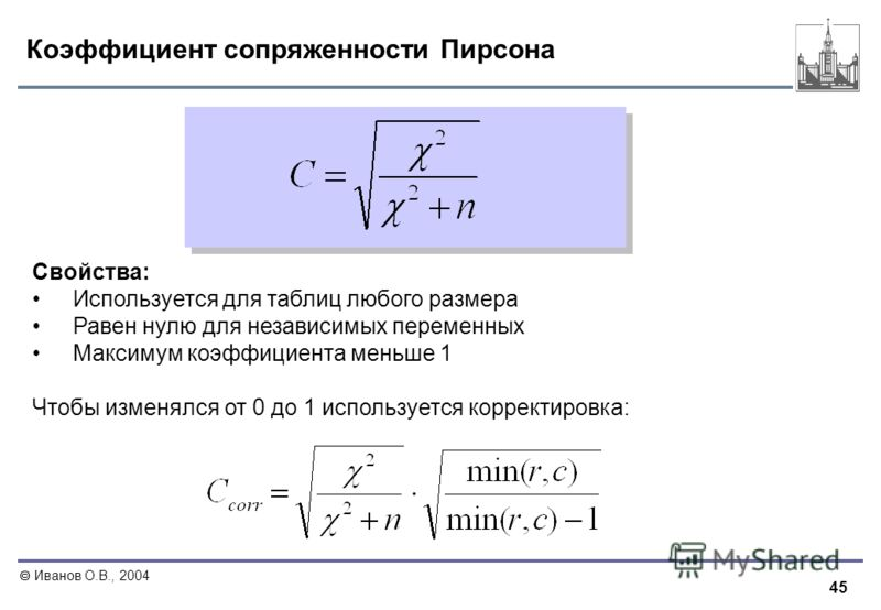 45 Иванов О.В., 2004 Коэффициент сопряженности Пирсона Свойства: Используется для таблиц любого размера Равен нулю для независимых переменных Максимум коэффициента меньше 1 Чтобы изменялся от 0 до 1 используется корректировка: