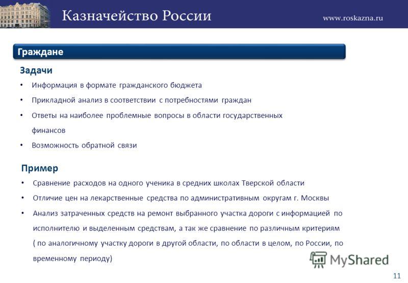 11 Задачи Информация в формате гражданского бюджета Прикладной анализ в соответствии с потребностями граждан Ответы на наиболее проблемные вопросы в области государственных финансов Возможность обратной связи Пример Сравнение расходов на одного учени