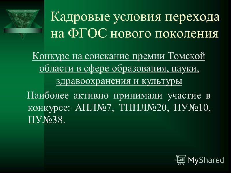 Сетевое взаимодействие образовательные учреждения НПО: ПУ10 – ПУ27, ПУ33; ПУ23 – ТомИнТех; ПУ24 – ПКТ, ПЛ38, ТомИнТех; ПУ29 – КТПРТ, ПУ26; ПУ32 – ТКДС, ТомИнТех; ПУ33 – ПУ10; ПУ35 – ПКТ, ПУ41; ПУ37 – ТКДС, ПУ29; ПУ37, 27, 15, 19, 32, 31, 23, 33 – раб