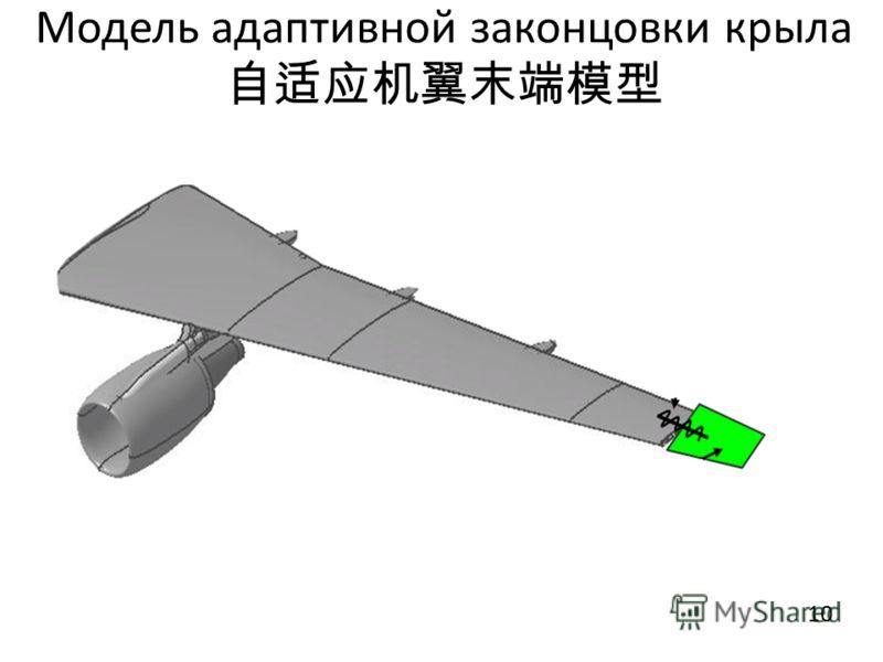 Модель адаптивной законцовки крыла 10