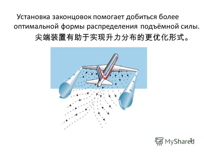 Установка законцовок помогает добиться более оптимальной формы распределения подъёмной силы. 3