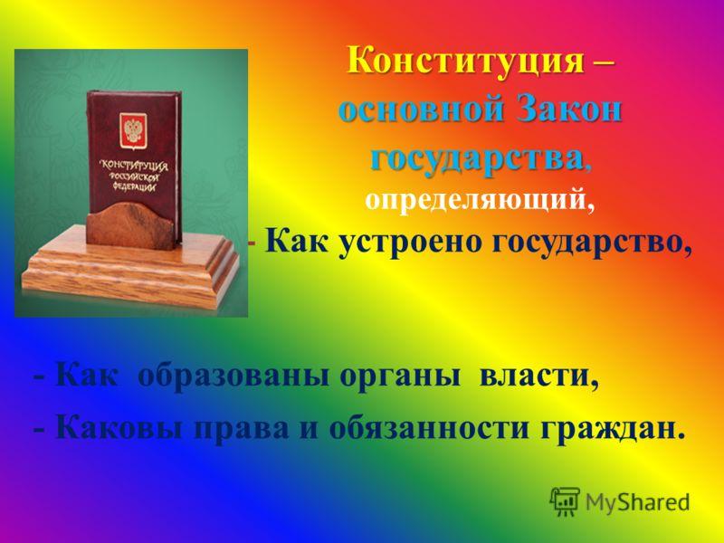 Конституция – основной Закон государства основной Закон государства, определяющий, - Как устроено государство, - Как образованы органы власти, - Каковы права и обязанности граждан.