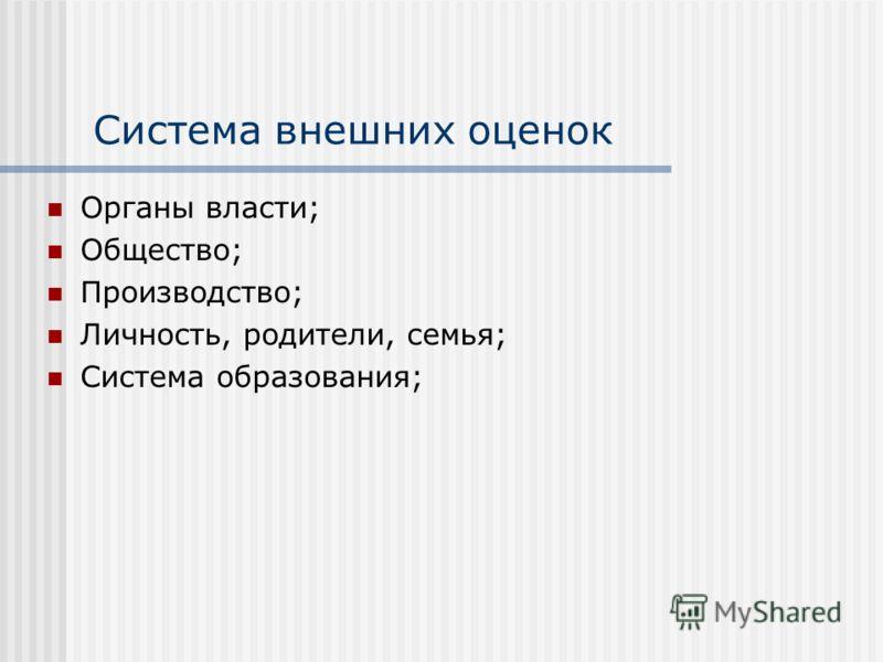 Система внешних оценок Органы власти; Общество; Производство; Личность, родители, семья; Система образования;
