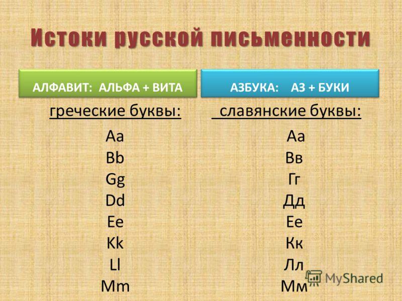 Истоки русской письменности АЗБУКА: АЗ + БУКИ греческие буквы: Aa Bb Gg Dd Ee Kk Ll Mm АЛФАВИТ: АЛЬФА + ВИТА славянские буквы: Аа Вв Гг Дд Ее Кк Лл Мм