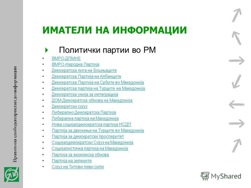 ИМАТЕЛИ НА ИНФОРМАЦИИ Образовни институции во РМ Високообразовни институции Работнички универзитети Училишта за средно образование Училишта за основно образование Градинки Правото на слободен пристап до информации