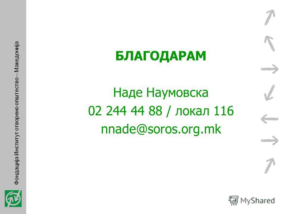 КОРИСНИ САЈТОВИ www.spinfo.org.mk Постапка за остварување на правото на слободен пристап до информации