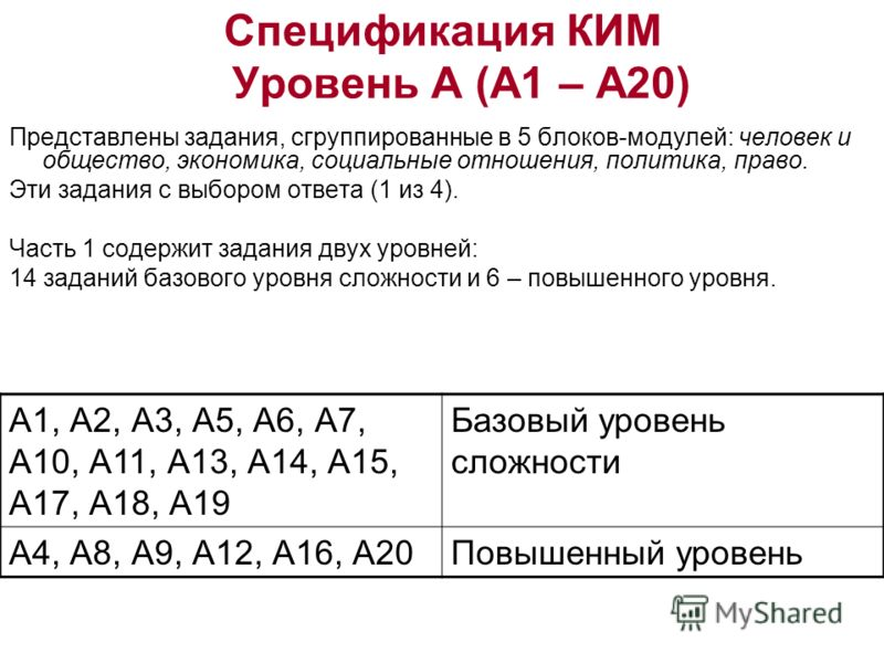 Спецификация КИМ Уровень А (А1 – А20) Представлены задания, сгруппированные в 5 блоков-модулей: человек и общество, экономика, социальные отношения, политика, право. Эти задания с выбором ответа (1 из 4). Часть 1 содержит задания двух уровней: 14 зад
