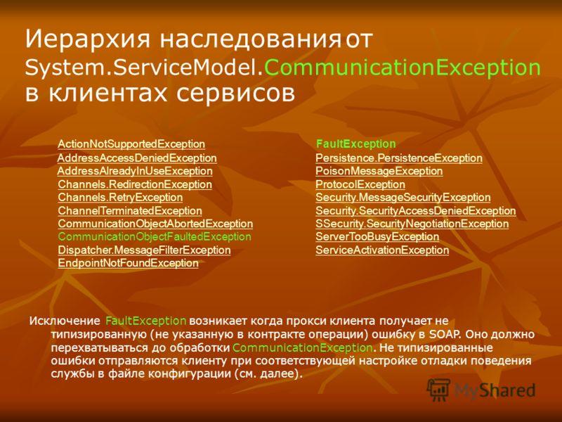 Исключение FaultException возникает когда прокси клиента получает не типизированную (не указанную в контракте операции) ошибку в SOAP. Оно должно перехватываться до обработки CommunicationException. Не типизированные ошибки отправляются клиенту при с