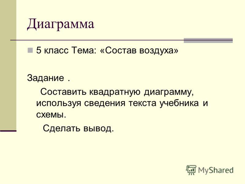 «Состав воздуха» Задание.