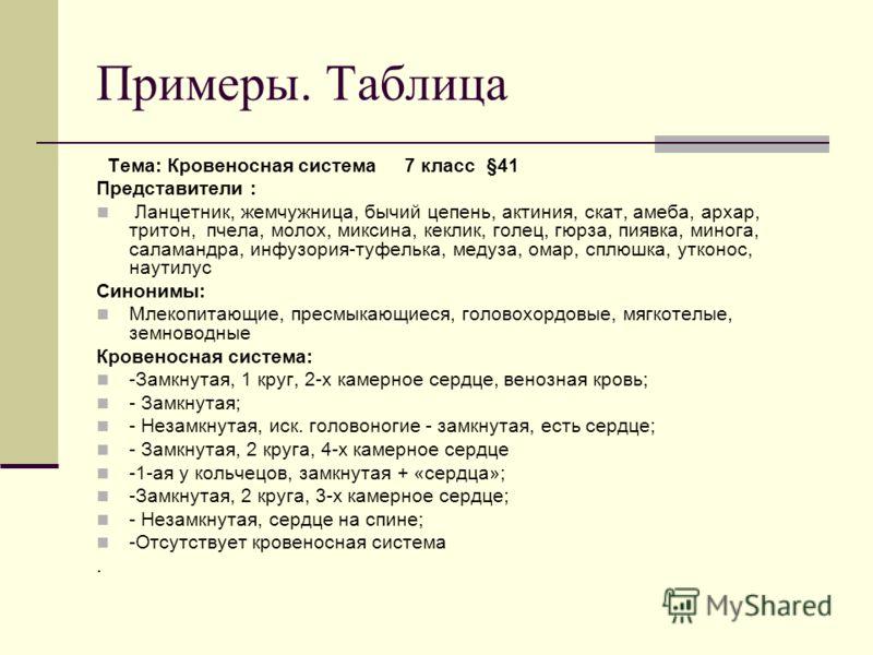 Примеры. Таблица Тема: Кровеносная система 7 класс §41 Представители : Ланцетник, жемчужница, бычий цепень, актиния, скат, амеба, архар, тритон, пчела, молох, миксина, кеклик, голец, гюрза, пиявка, минога, саламандра, инфузория-туфелька, медуза, омар